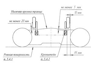 Недостатки создания транцевых колес