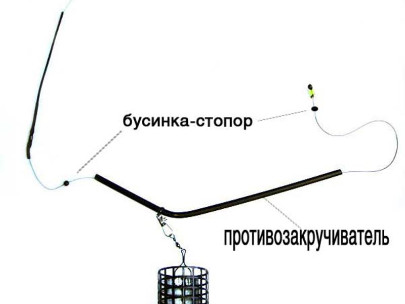 Схема монтажа противозакручивателя