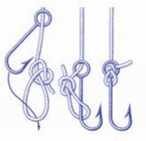Как правильно привязать узел