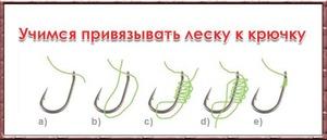 Как привязать второй крючок к леске - Рыбколов! 27