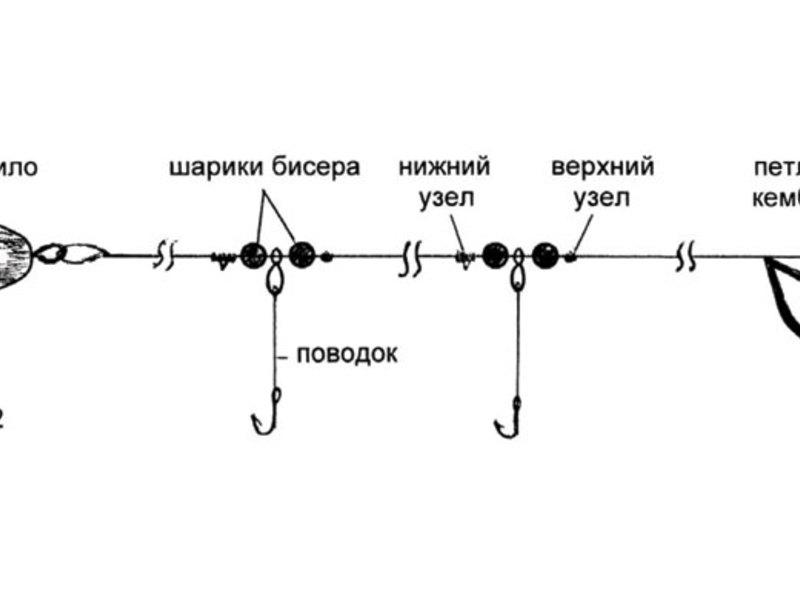 Всевозможные узлы