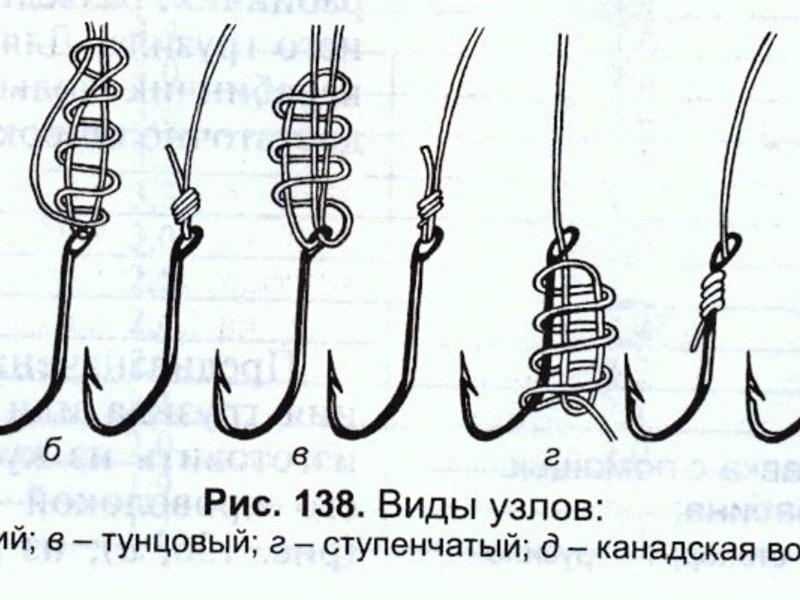 Вариант привязки узла