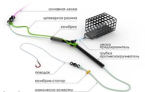 Схема вязания снастей
