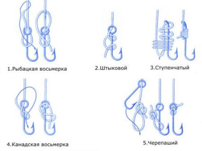 18 рыбацких узлов для крючков и поводков