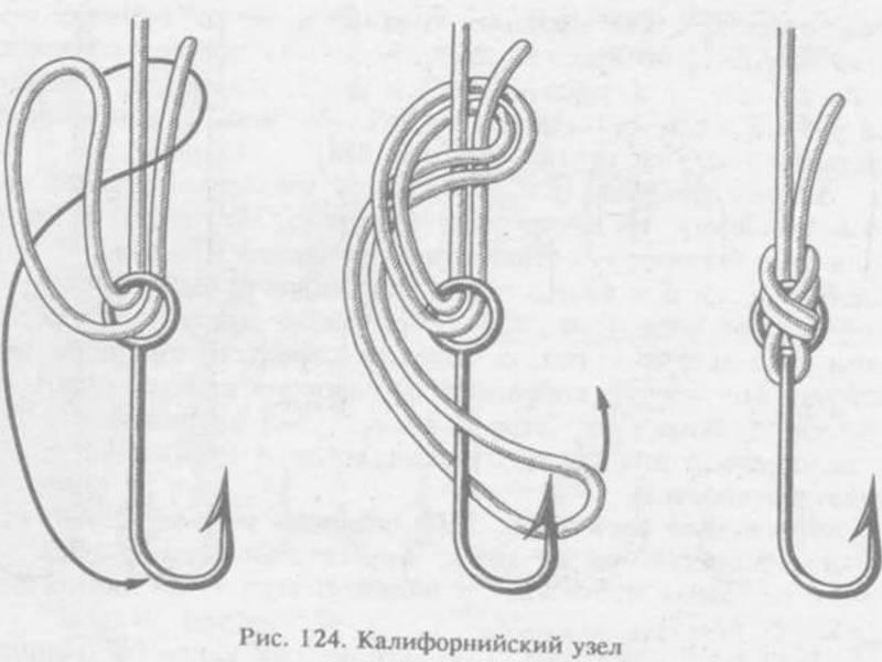 Способы вязания рыбацких узлов 69
