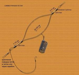 Как вязать ассиметричную петлю для фидера